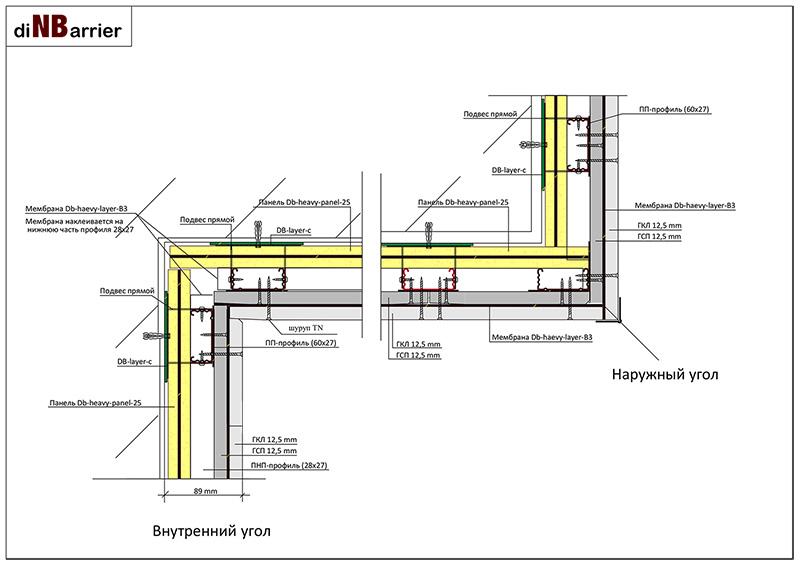 Внутренний и наружный угол шумоизолированной стены по системе Dinbarrier